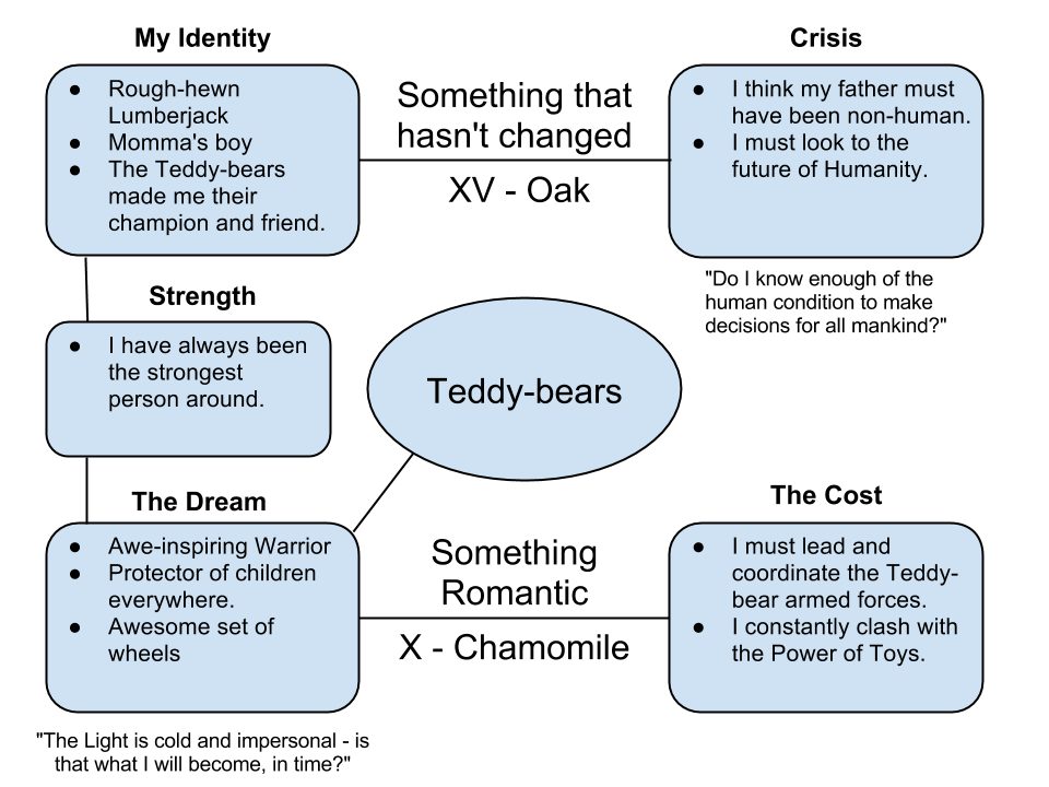 Lifepath%20-%20Ted.png